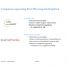 25. Juni 2019: Zwei neue Firmen im Pharmapark Siegfried angesiedelt